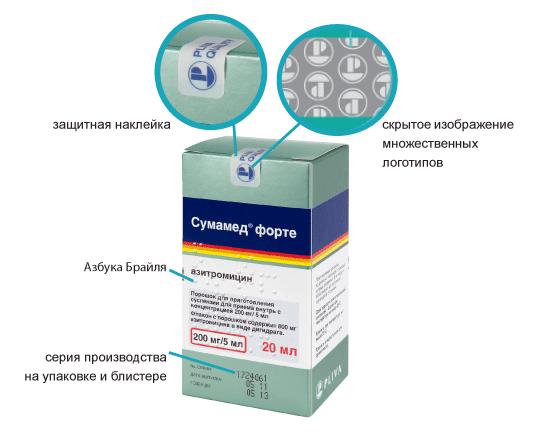 белмед инструкция азитромицин